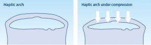 Haptic schematic