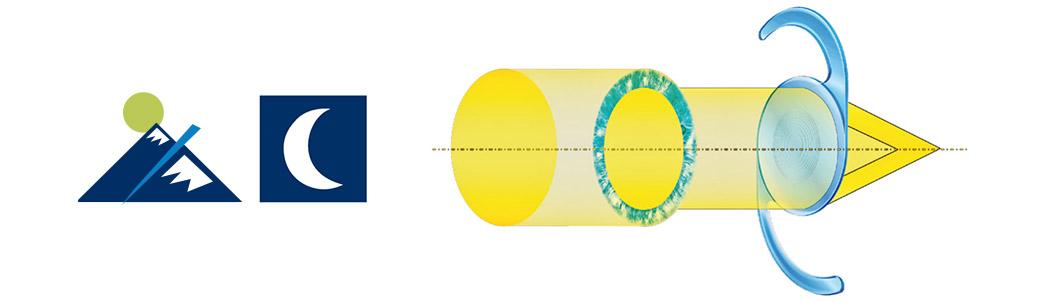 Diffractive-refractive Optic Design