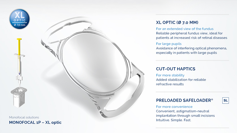 Monofocal Aspira-aXA features